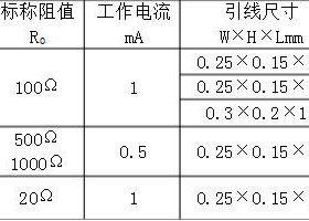pt100温度传感器型号,pt100温度传感器价格
