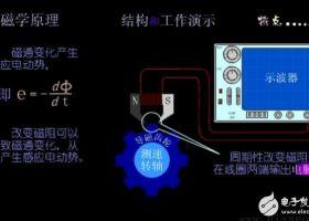 磁电式传感器的应用