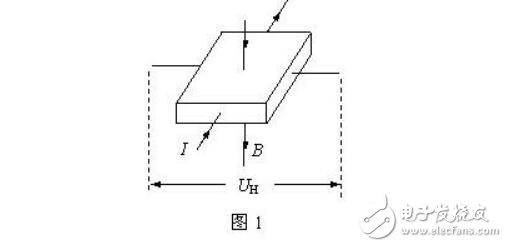 霍尔传感器优缺点_霍尔传感器工作原理_霍尔传感器检测方法