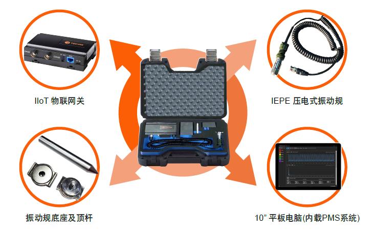Pro-9000P智能振动分析仪